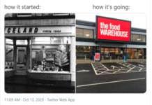 How it Started vs How it's Going: The Retailer Edition