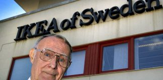 Ikea founder